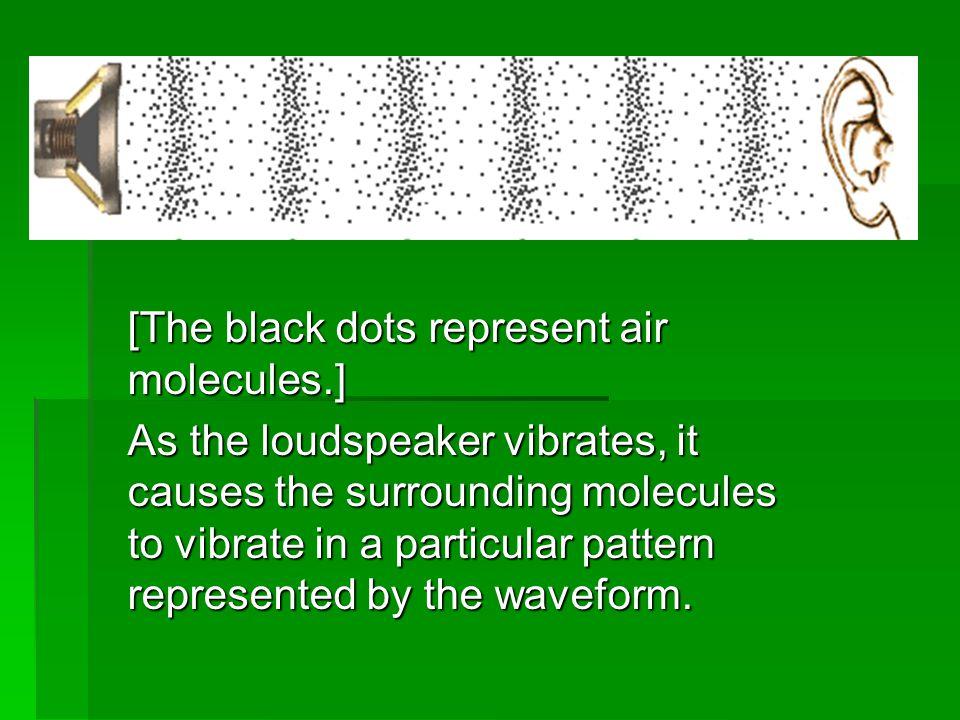 [The black dots represent air molecules.]